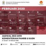 Yuk, Cek Jadwal dan Lokasi SKD CPNS Kementerian PANRB